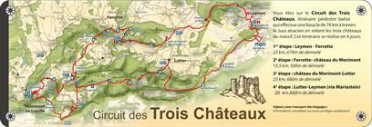 Itinéraire du circuit des trois châteaux du Jura alsacien